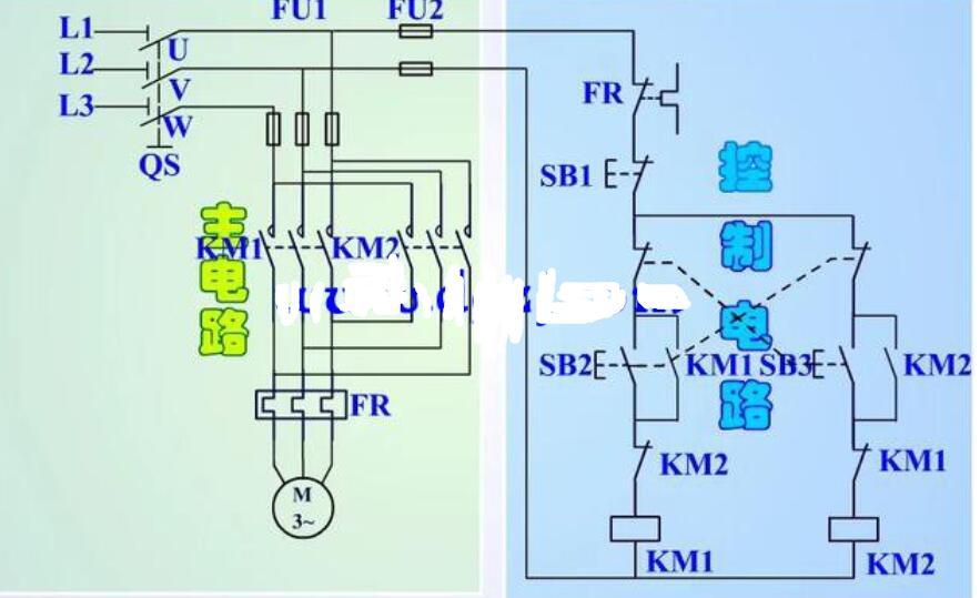 接触器为什么要通过小电流控制大电流