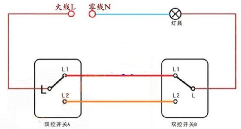 一燈兩控和一燈三控的接線方法