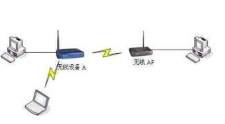 TrueAdvantage无线接入解决方案实现向真正回程融合升级