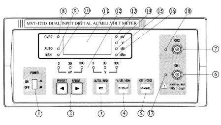 MVT-172D双输入数字交流毫伏表的技术指标、基本操作和使用事项