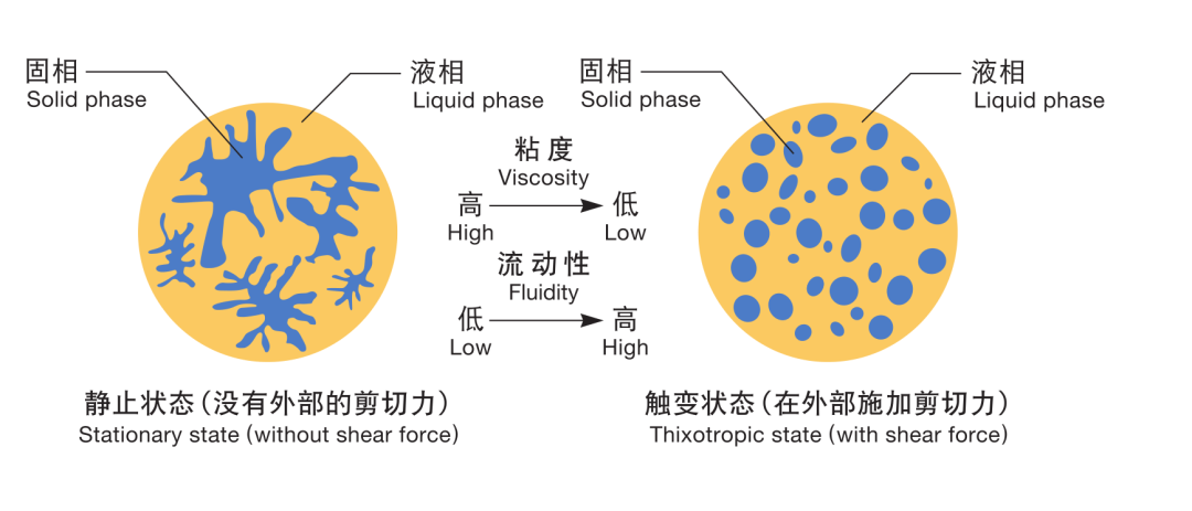 镁合金的功能与用途