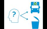 人工智能可以如何改善垃圾回收工作?