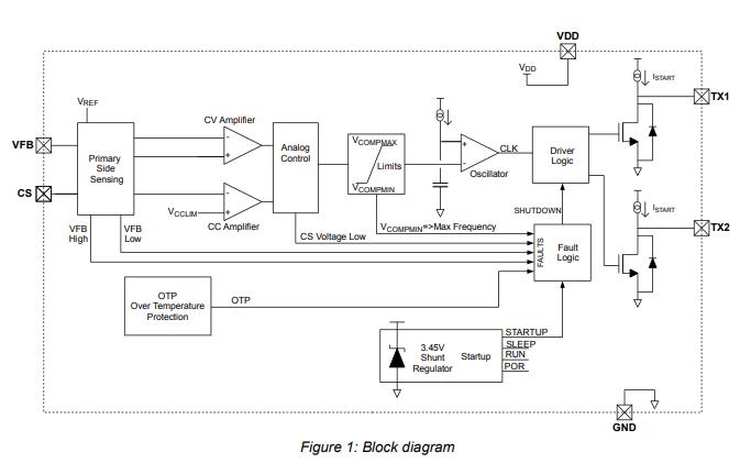 RED2401 LED控制器集成電路的數據手冊免費下載