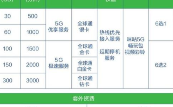 國內現建成5G基站超過25萬個,三大運營商降低5...