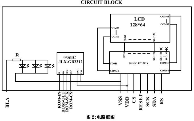 JLX12864G液晶模块中文字库编程说明书