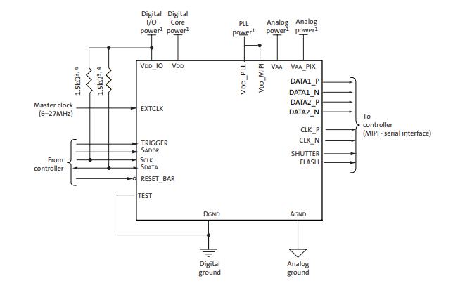 AR0330CS CMOS数字图像传感器的数据手册免费下载