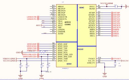 AD20的6層兩片DDR高速PCB的PCB布局圖和電路圖物料清單等資料合集