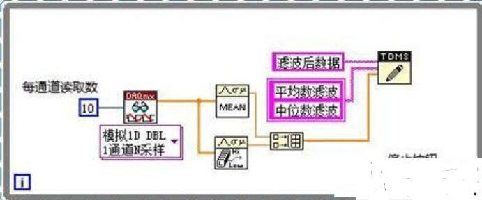 如何改善模拟量传感器的干扰