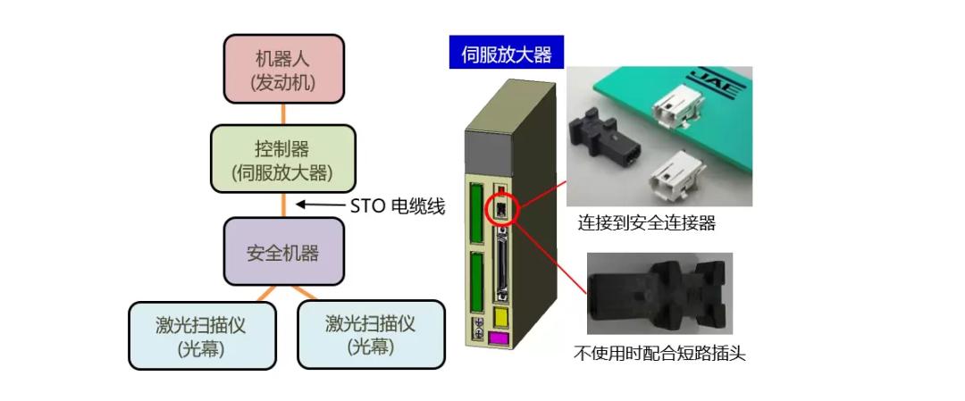 小型接口DZ02系列連接器研發的優勢