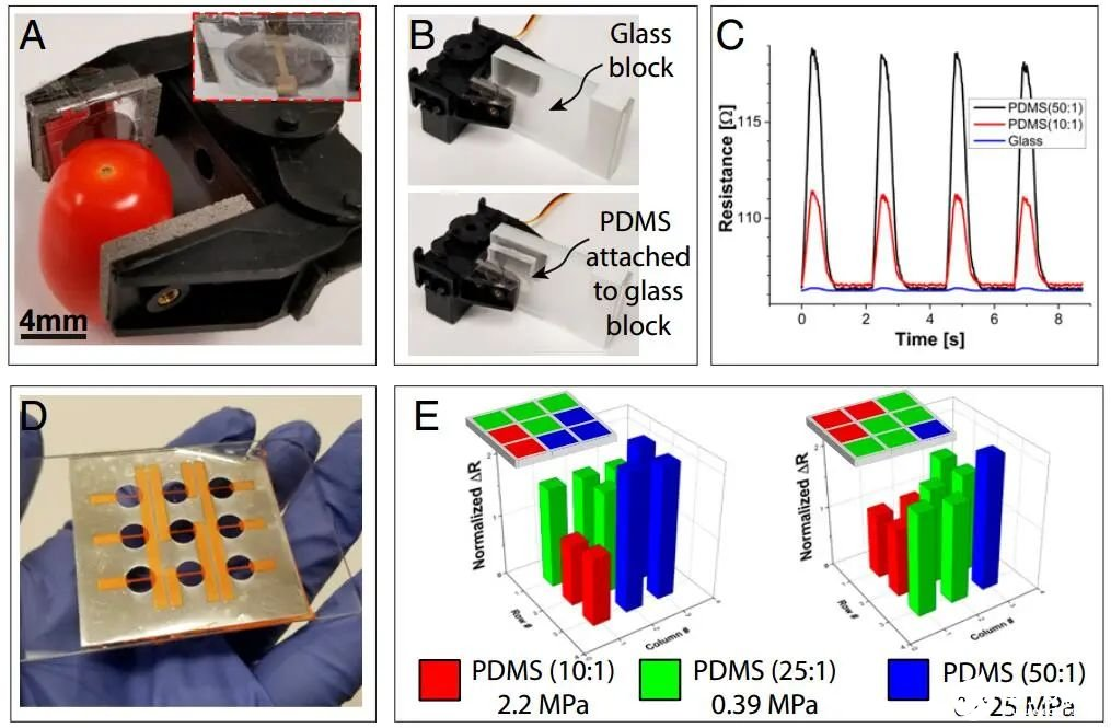 双层感测能实现紧凑的顺应性传感器
