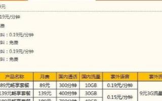 鎵嬫満淇″彿鍗囩骇5G缃戠粶鍚庯紝鍘熷厛浣跨敤鐨?4G鎵嬫満璇ュ浣曞鐞?