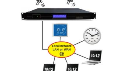NTP标准时钟系统在银行弱电系统中的应用方案