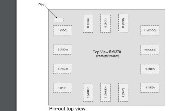 BMI270超低功耗IMU的數據手冊免費下載