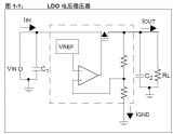 使用LDO穩壓器,從5V電源向3.3V系統供電