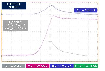 使用碳化硅MOSFET提升工業驅動器的能源效率