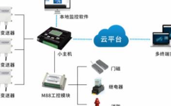 接觸式水浸變送器的工作原理以及應用