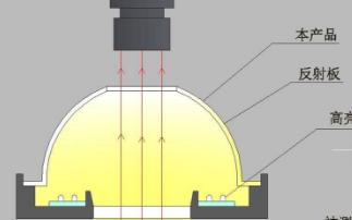 锂电池CCD检测设备对电池表面字符的在线检测