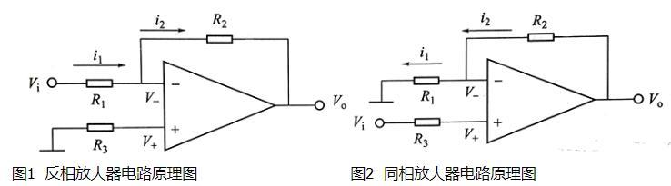最基本的運算放大器電路及運算放大器的特性
