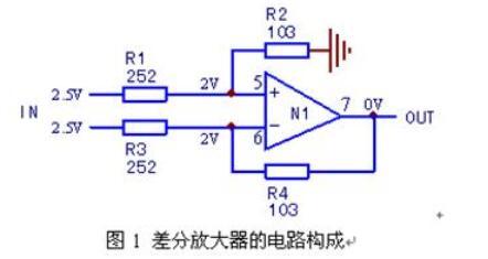 變頻器差分放大器的五大故障實例