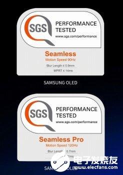 5G呼唤高刷新率OLED 三星显示获两项SGS认证