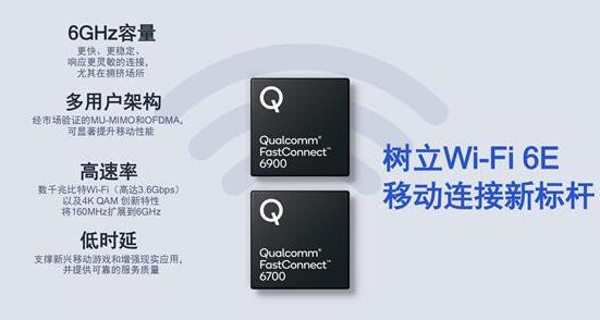 高通發布了全新的WiFi6解決方案