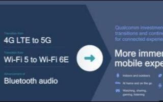 高通推出的Wi-Fi6E芯片將支持無線VR頭顯