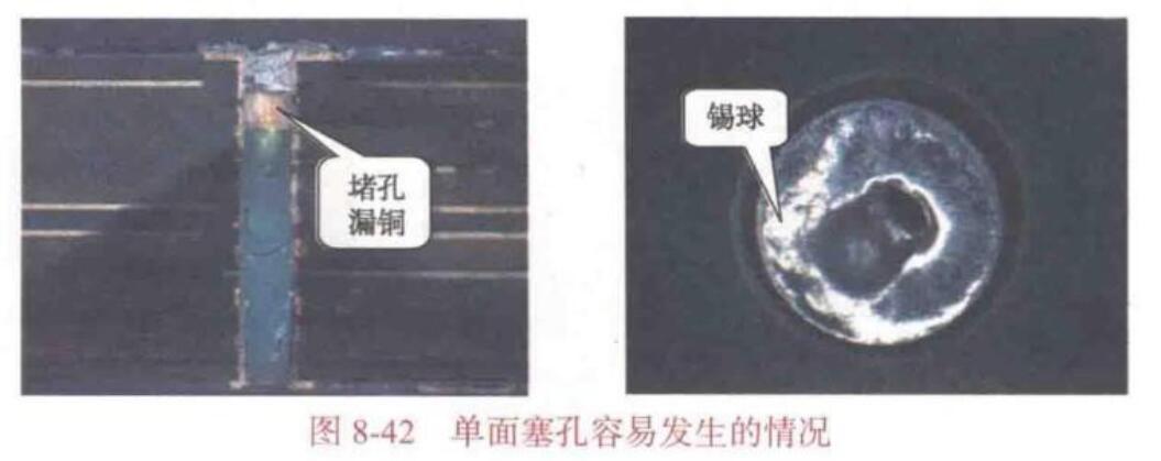如何防止PCB單面塞孔出現堵孔