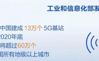 棰勮鍒?2025骞?5G缃戠粶寤鸿鎶曡祫绱灏嗚揪1.2涓囦嚎鍏?