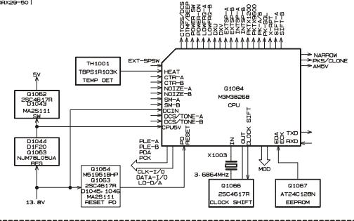 FT-8900R四頻調頻收發機的維修手冊免費下載
