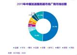 2019年人工qy88千赢国际娱乐基础架构市场规模达到20.9亿美元,同比增长58.7%