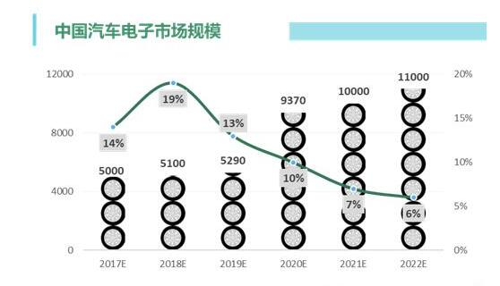 中国IC设计行业的机遇与挑战