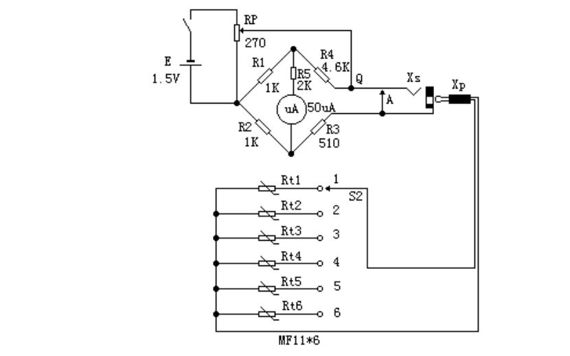 NTC熱敏電阻的基礎知識和應用的詳細資料說明
