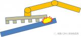 KUKA機器人力矩監控變量的控制使用簡介