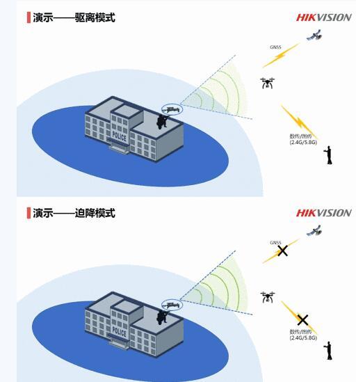 无人机干扰器的原理是什么