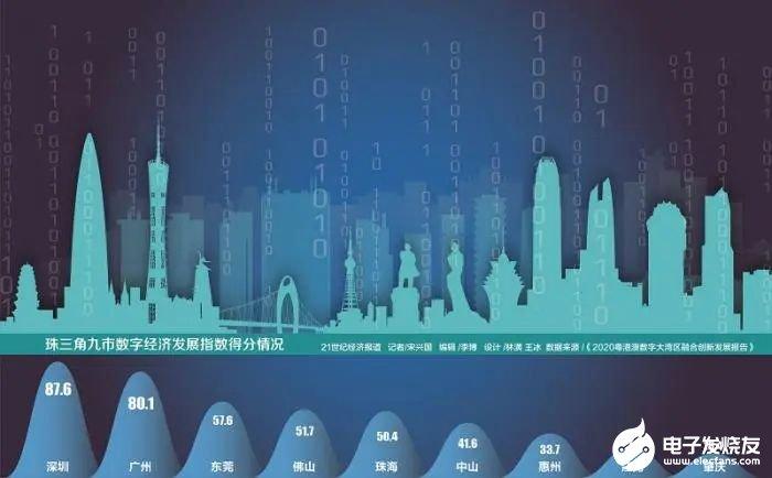 金融互联互通科技为什么是突破口?