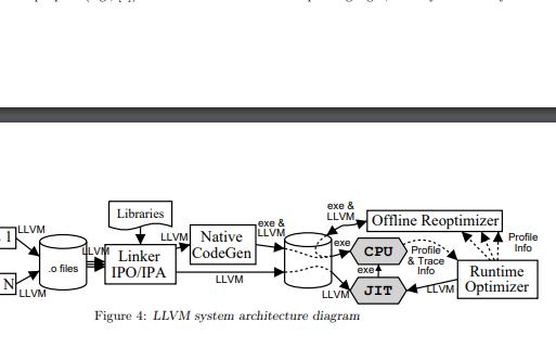 LLVM终身程序分析与转换的编译框架的详细资料说明