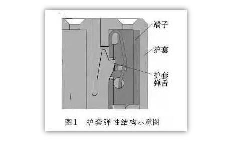 汽车插接器端子退针分析及解决方案