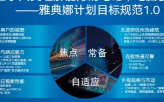 英特尔雅典娜计划加速电脑产业变革,面向移动平台的超能产品