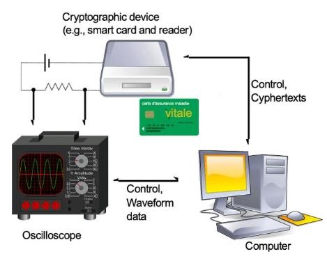 網絡世界是攻擊者的下一個主戰場,阻止竊取秘密及芯片反向工程的方法