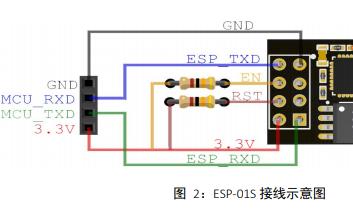ESP8266系列無線模塊的中文數據手冊免費下載