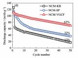 鋰鹽電解質:為高能量密度電池保駕護航