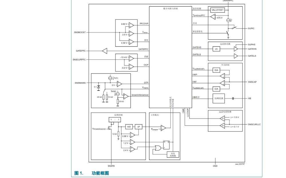 TEA2016AAT高效諧振電源的數字控制器數據手冊免費下載