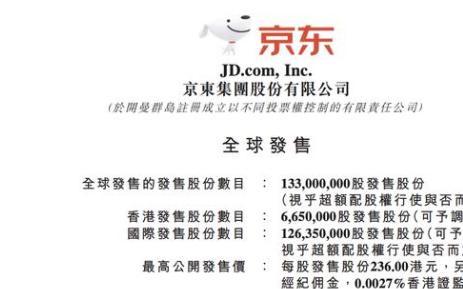 新聞:京東今日在港公開發售236港元/股 哈工大百年校慶無人機表演
