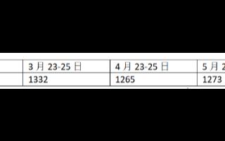鐤儏瀵圭數淇¤繍钀ュ晢缁忚惀浜х敓鏄捐憲褰卞搷锛屾湭鏉ヤ笟鍔″彂灞曠殑鏈洪亣涓庡笇鏈涘叡瀛?