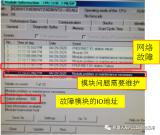 PLC網絡故障報: SMC報系統故障,分析與處理...