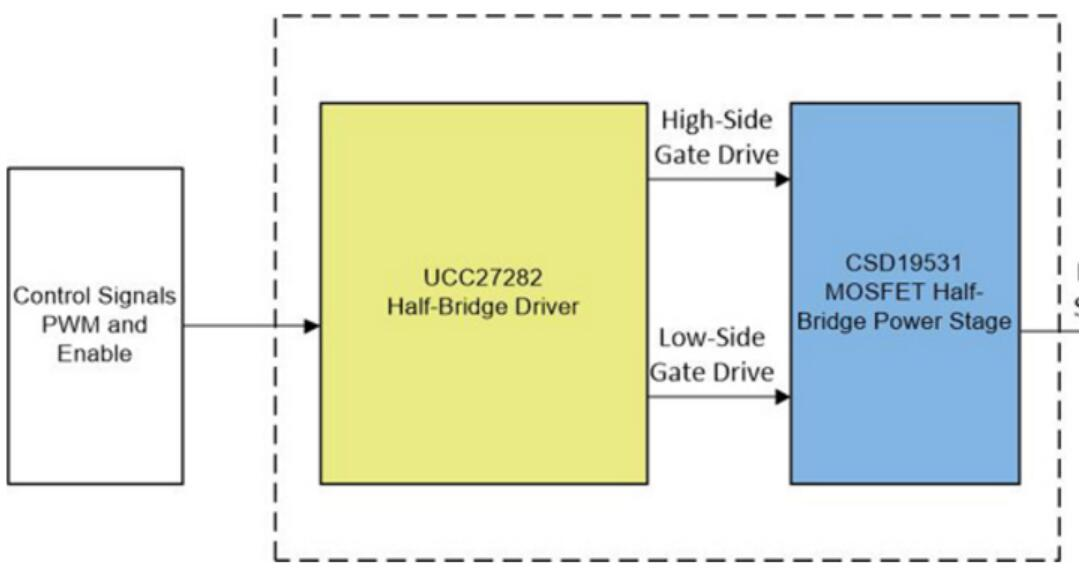 閉環風扇控制六路電源管理