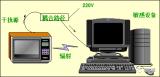 EMC基础知识总结