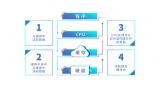 如何更加高效的提升存储系统性能?
