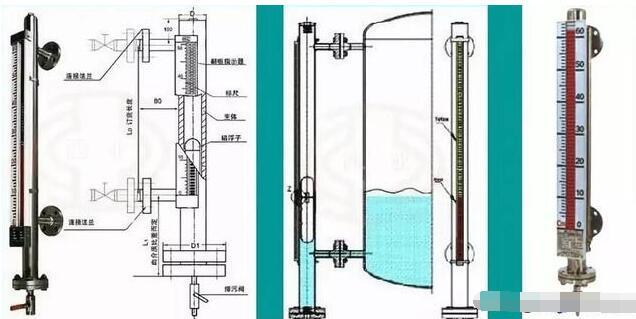 常用液位计的工作原理