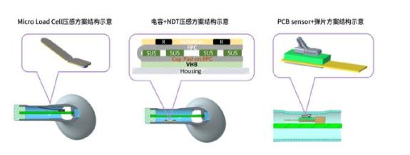 支撑亿级TWS耳机交互创新,NDT重磅发布三大压感触控解决方案